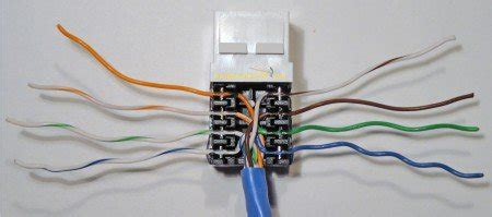 confused about wiring for keystone and rj 45 connector networking