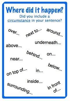 circumstances prompts  ideas poster  creative