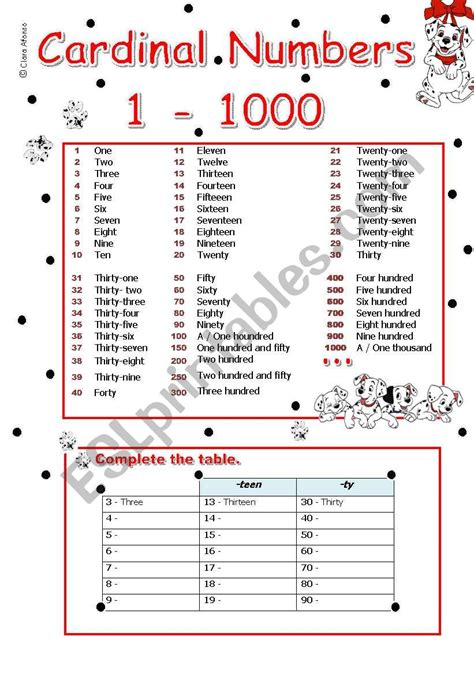 cardinal numbers 1 1000 esl worksheet by clarinha
