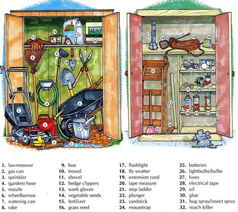gardening tools and home supplies vocabulary with picture