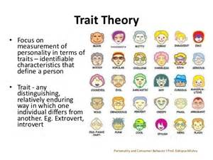 Definition Personality Traits