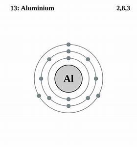 Bohr Diagram Of Aluminium