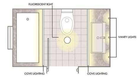 bathroom lighting plan how to design a bathroom tile wizards total flooring 10928