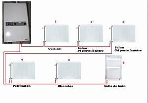 Chauffage A Eau : radiateur eau monotube ~ Edinachiropracticcenter.com Idées de Décoration