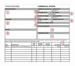 export documents and commercial invoice template With export commercial invoice template