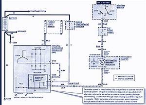 1995 Windstar Wiring Diagram