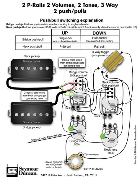wiring   carvin guitar upgrades