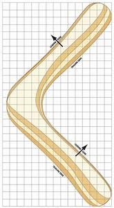 Model Aircraft  Boomerang Plans