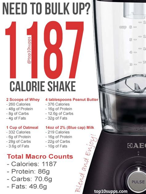 This is my own personal high calorie protein shake recipe