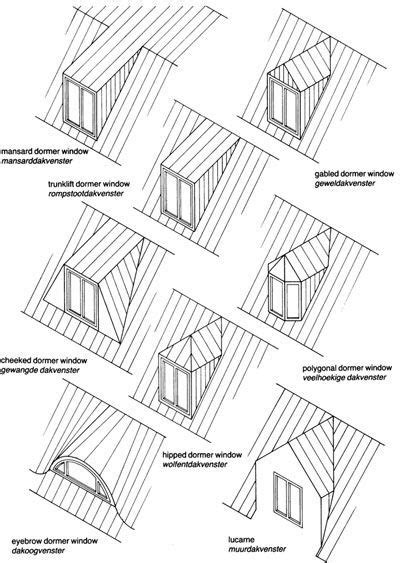Different Types Of Dormers by 7 Best Architecture Roof Types Images On