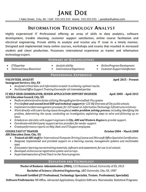 help desk resume exles it help desk resume exle technical analyst it support