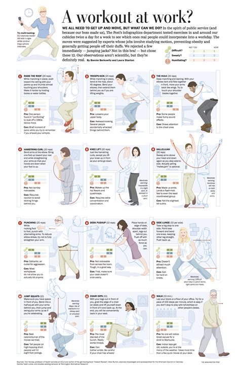 how to exercise at your desk 301 moved permanently