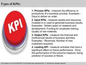 KPI Process Examples