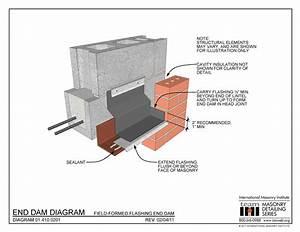 01 410 0201  End Dam Diagram