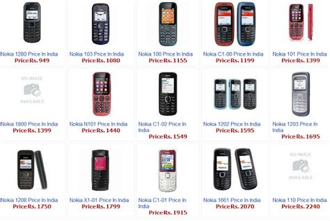 Nokia Cell Phone Price In India