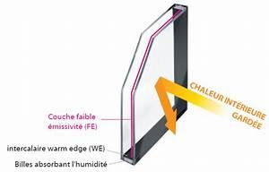 aluminiumhabitatfr vitrages isolation thermique With isolation double vitrage