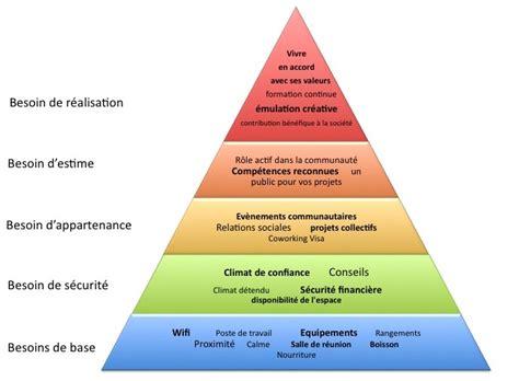 hierarchie cuisine une société de l information 21e siècle