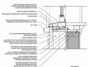 8 Best Residential Wood Framing Details Images On