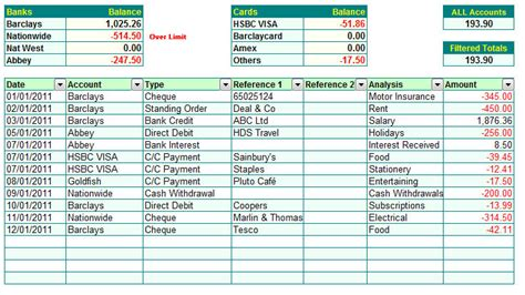 money manager template money manager financial spreadsheet