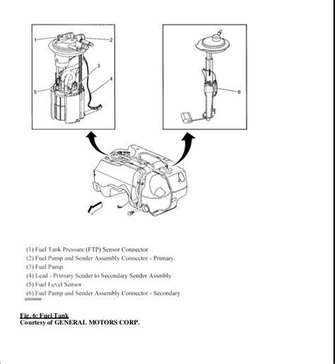 small engine repair manuals free download 2005 pontiac aztek security system 2008 pontiac torrent service repair manual