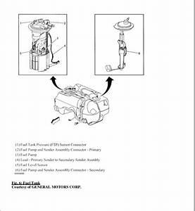 2008 Pontiac Torrent Service Repair Manual