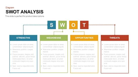 swot analysis table powerpoint  keynote template