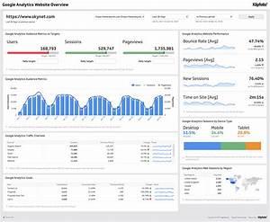 get the google analytics website overview dashboard With google analytics excel dashboard template