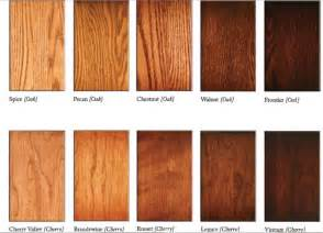 Furniture Wood Stain Colors