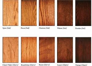 Wood stains for furniture pdf woodworking for Wood colours for furniture