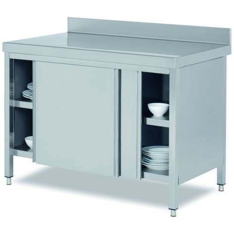 meuble cuisine porte coulissante meuble de cuisine porte coulissante idées de décoration