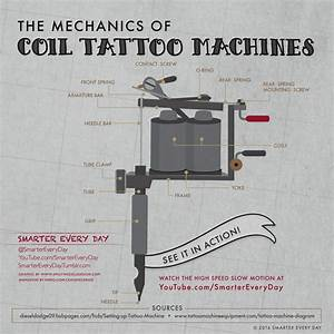 This Is How Tattoo Machines Work In Slow Motion