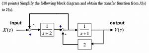 Solved   10 Points  Simplify The Following Block Diagram A