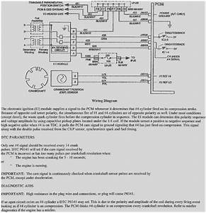 1998 Saturn Ignition Wiring Diagram