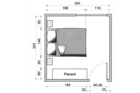 chambre ou simple plan chambre où mettre le lit dans la chambre