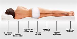 best memory foam mattress review pressure points relief With bed pressure points