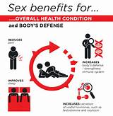 Health benifit to male anal sex
