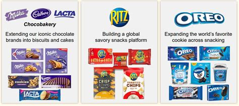 Engages in the manufacture and marketing of snack food and beverage products. Mondelez's new strategy emphasizes local control, faster innovation | 2018-09-10 | Food Business ...