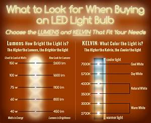 Led 101  Terminology You Just Need To Know