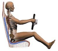 si鑒e ergonomique voiture clinique chiropratique de l 39 atrium dre amélie rousseau d c la bonne conduite pour une voiture ergonomique