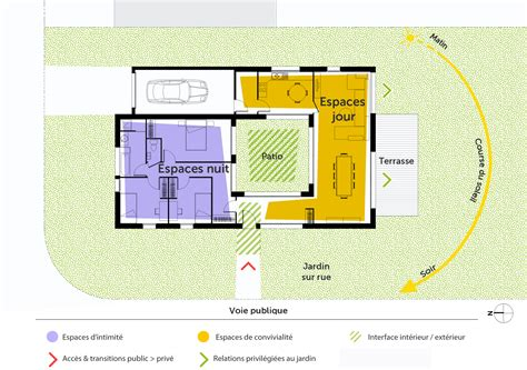 plan maison de plain pied avec patio ooreka