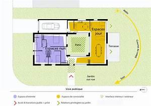 plan maison de plain pied avec patio ooreka With plan maison avec patio 1 plan de maison traditionnelle estran