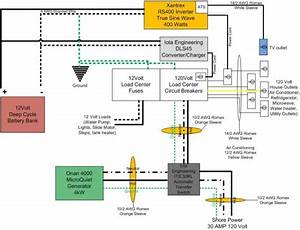 2014 Jayco Greyhawk 31ds Wiring Diagram