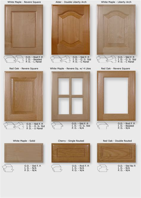 types of kitchen cabinets handles glass cabinet doors replacement types of glass for kitchen