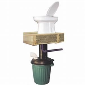 Toilette Seche Fonctionnement : l habitat co responsable blog archive toilettes ~ Dallasstarsshop.com Idées de Décoration