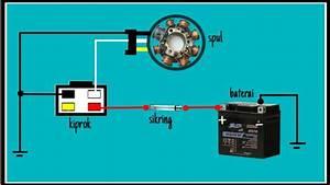 Kelistrikan Sepeda Motor L Rangkaian Sistem Pengisian
