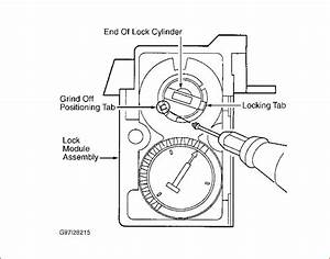 Without Warning My 1996 Suburban U0026 39 S Ignition Switch Will
