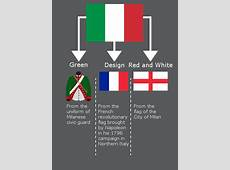 Italian Flag Meaning of Italian Flag Flag Images