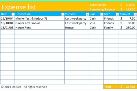 expense list template dotxes