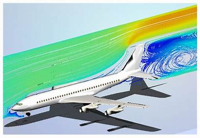 Aircraft Flow Simulation Software Wind Tunnel Autodesk