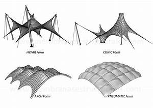 Tensile Surface Structures